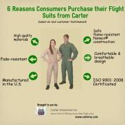 6ReasonsConsumersPurchaseFlightSuits2