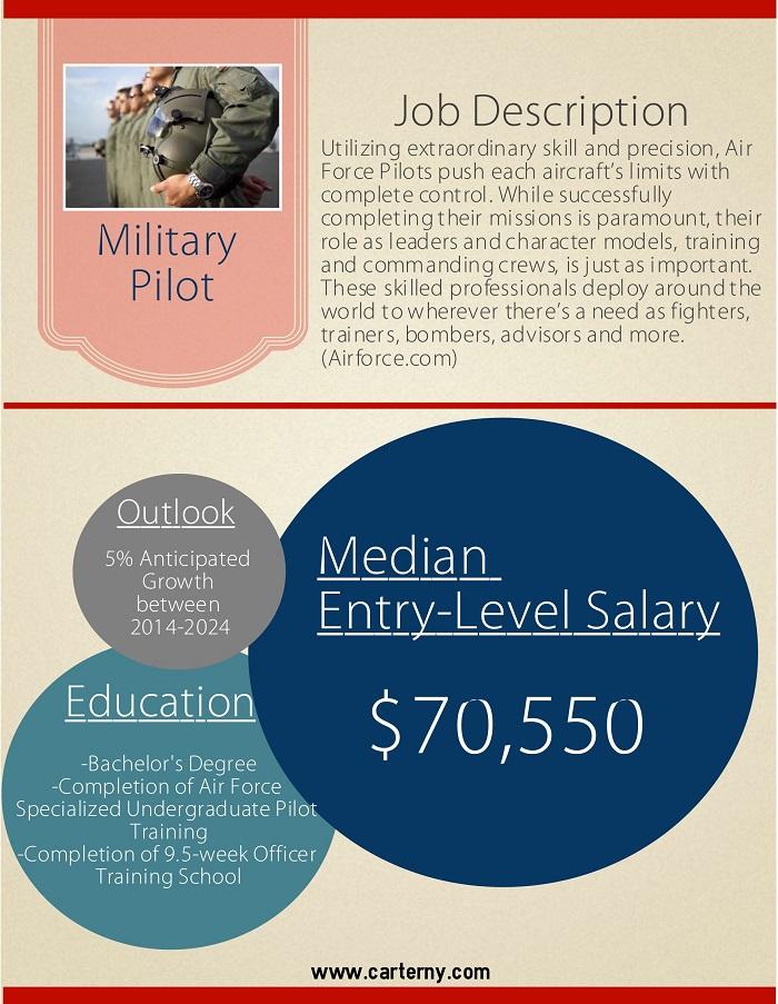 militarypilot