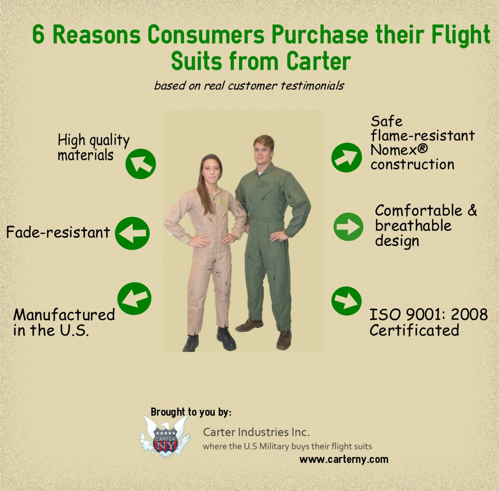 6ReasonsConsumersPurchaseFlightSuits2